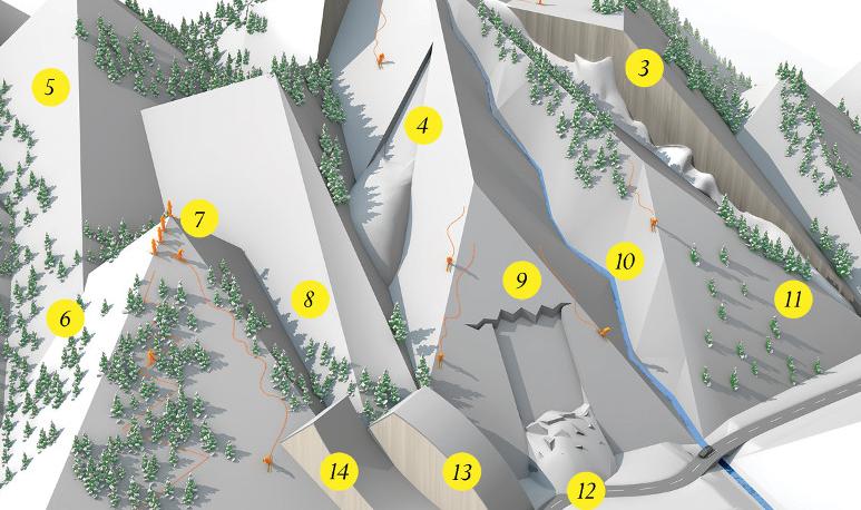 Outside magazine avalanche tips