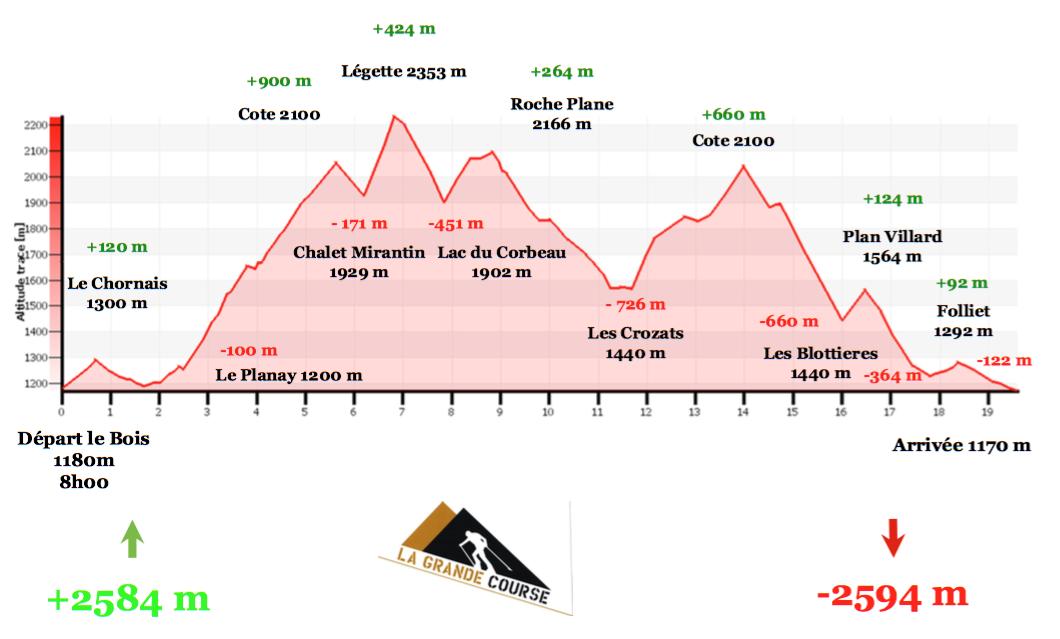 Le tracé de l'étape 1 de la Pierra-Menta 2016